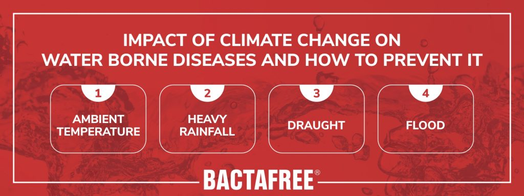Impact Of Climate change On Water Borne Diseases And How To Prevent It using Bactafree Chlorine Tablet